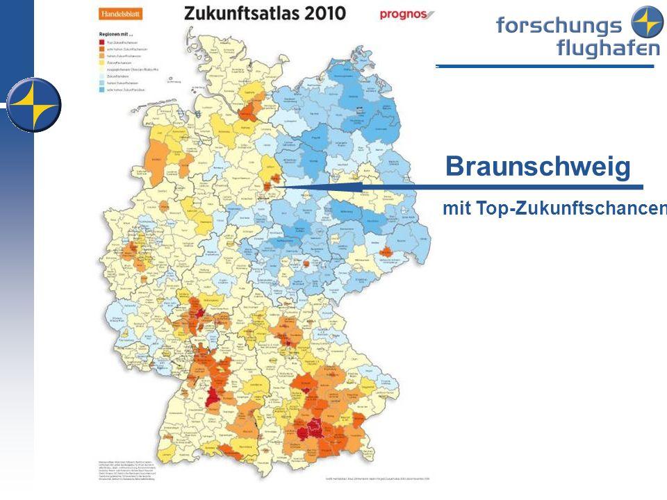 Braunschweig mit Top-Zukunftschancen