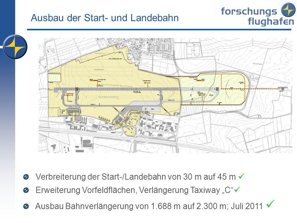 Ausbau der Start- und Landebahn Verbreiterung der Start-/Landebahn von 30 m auf 45 m Erweiterung Vorfeldflächen, Verlängerung Taxiway C Ausbau Bahnver