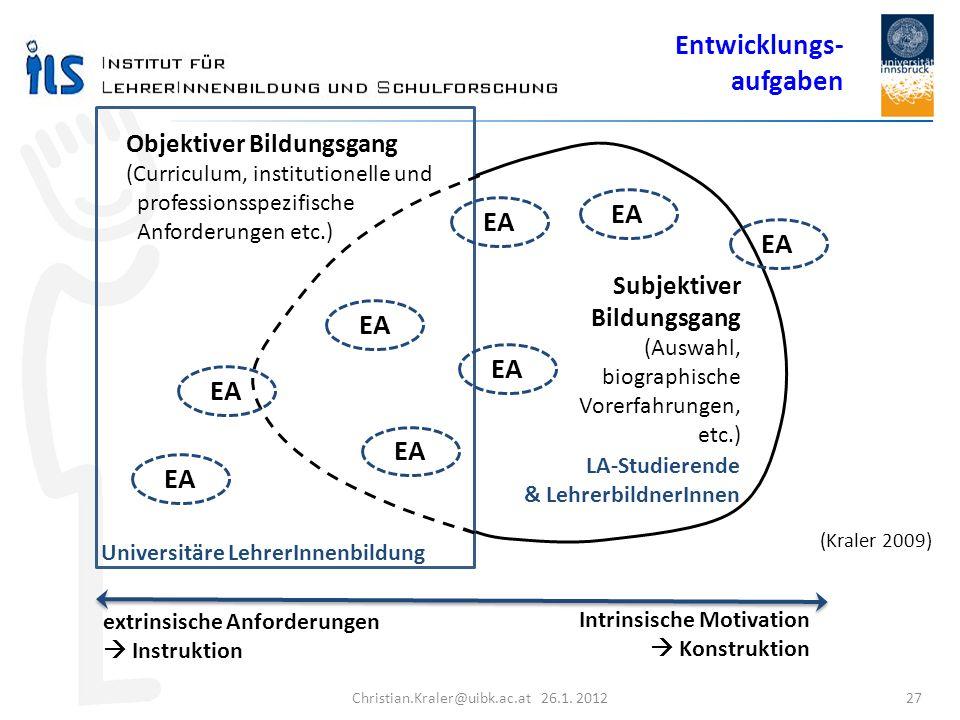 Christian.Kraler@uibk.ac.at 26.1. 2012 27 extrinsische Anforderungen Instruktion Intrinsische Motivation Konstruktion Objektiver Bildungsgang (Curricu