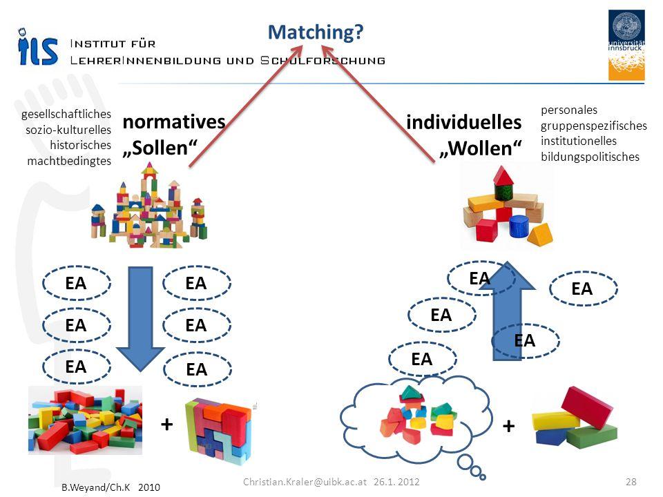 Christian.Kraler@uibk.ac.at 26.1. 2012 28 normatives Sollen individuelles Wollen + + EA gesellschaftliches sozio-kulturelles historisches machtbedingt