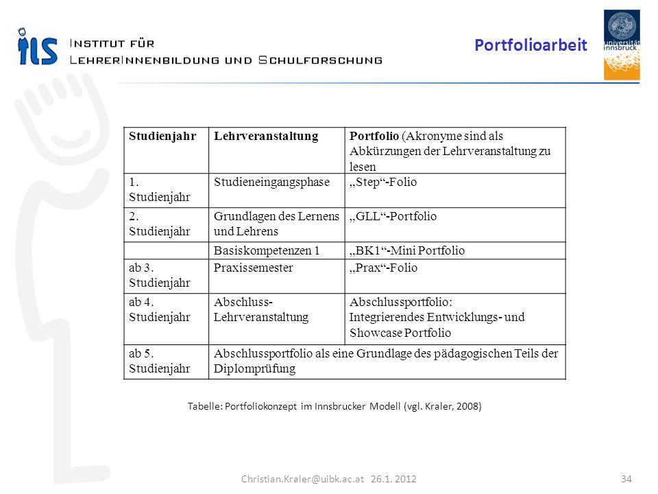 Christian.Kraler@uibk.ac.at 26.1. 2012 34 StudienjahrLehrveranstaltungPortfolio (Akronyme sind als Abkürzungen der Lehrveranstaltung zu lesen 1. Studi