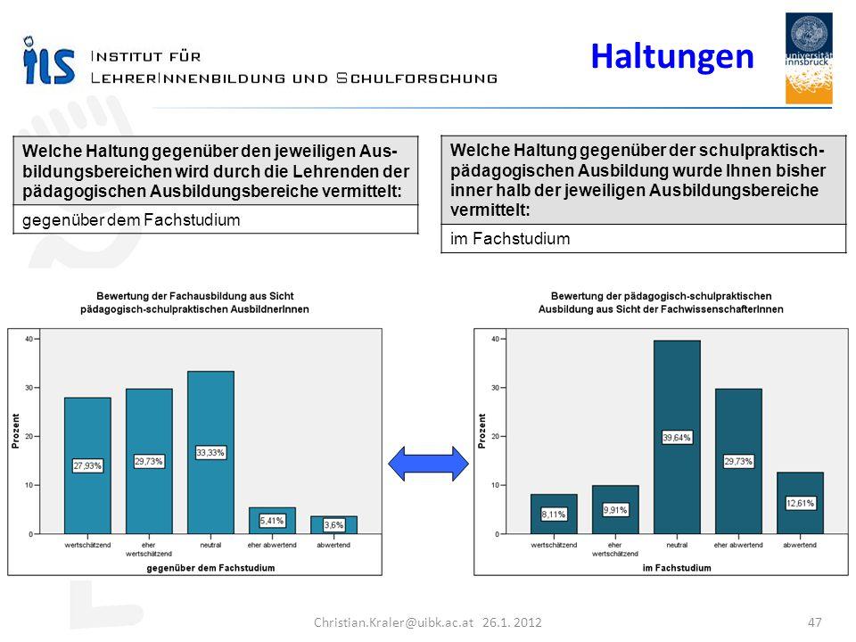 Christian.Kraler@uibk.ac.at 26.1. 2012 47 Welche Haltung gegenüber den jeweiligen Aus- bildungsbereichen wird durch die Lehrenden der pädagogischen Au