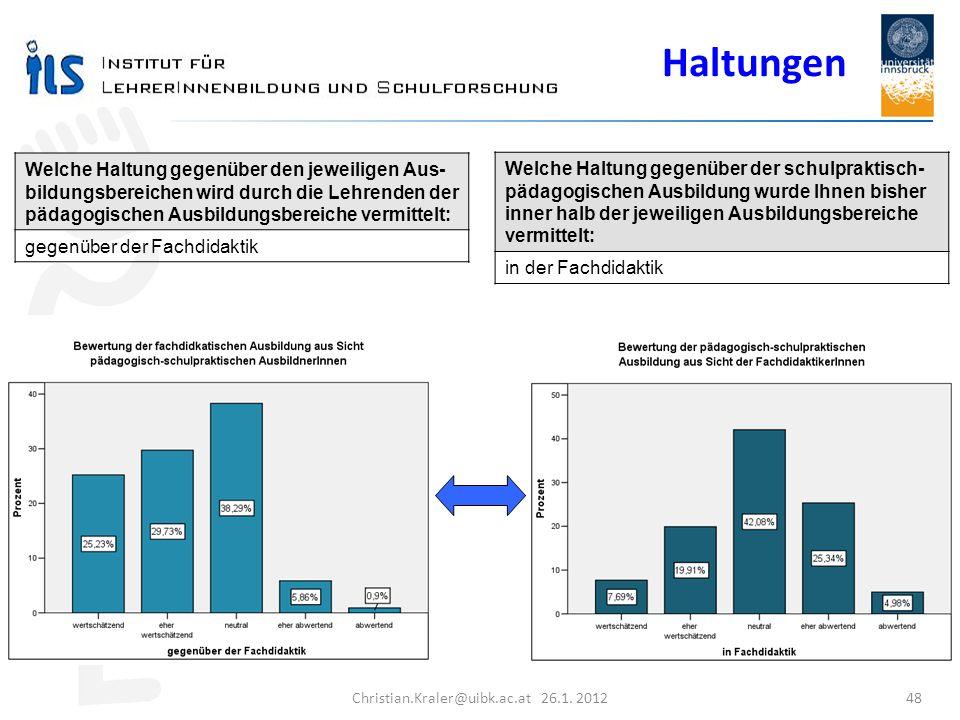 Christian.Kraler@uibk.ac.at 26.1. 2012 48 Welche Haltung gegenüber den jeweiligen Aus- bildungsbereichen wird durch die Lehrenden der pädagogischen Au