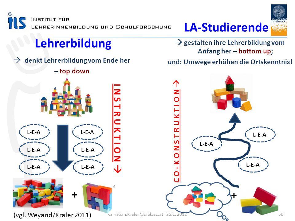 Christian.Kraler@uibk.ac.at 26.1. 2012 50 Lehrerbildung LA-Studierende + + L-E-A gestalten ihre Lehrerbildung vom Anfang her – bottom up; und: Umwege