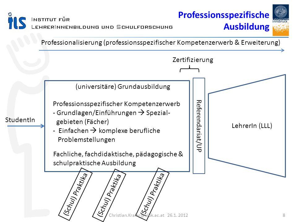 StudentIn (universitäre) Grundausbildung Professionsspezifischer Kompetenzerwerb - Grundlagen/Einführungen Spezial- gebieten (Fächer) - Einfachen komp