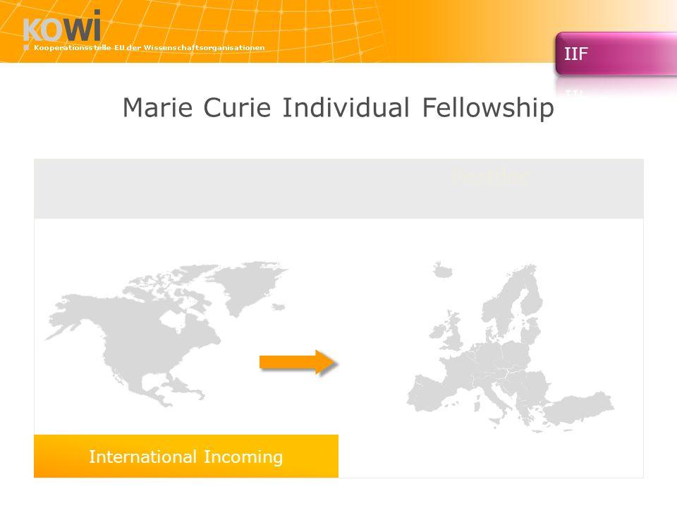 Marie Curie Individual Fellowship Postdoc International Incoming