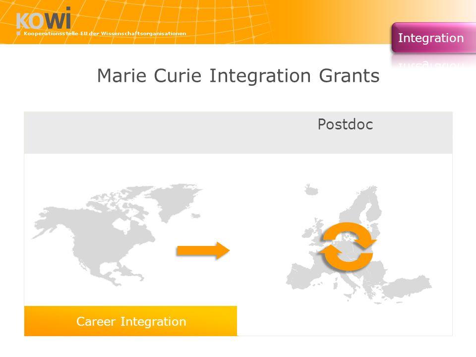 Marie Curie Integration Grants Postdoc Career Integration