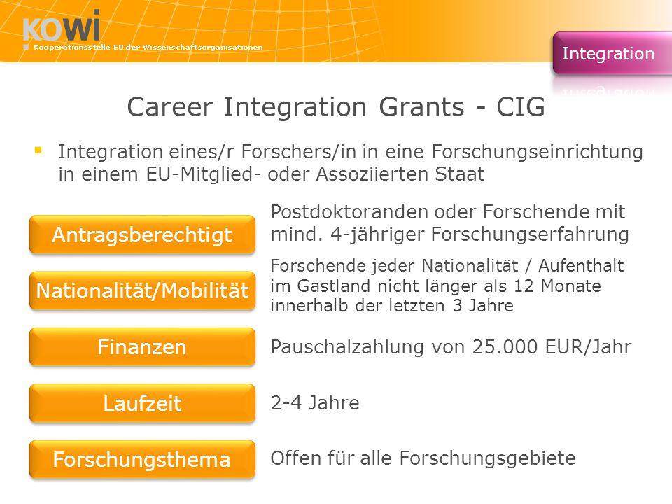 Career Integration Grants - CIG Postdoktoranden oder Forschende mit mind. 4-jähriger Forschungserfahrung Forschende jeder Nationalität / Aufenthalt im