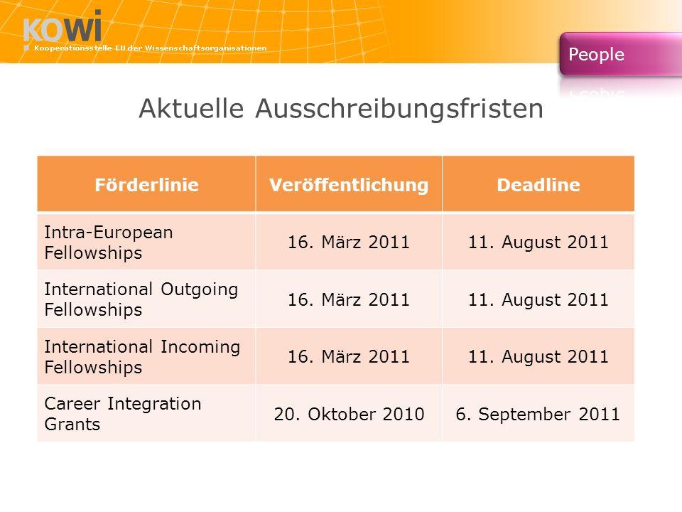 Aktuelle Ausschreibungsfristen FörderlinieVeröffentlichungDeadline Intra-European Fellowships 16. März 201111. August 2011 International Outgoing Fell