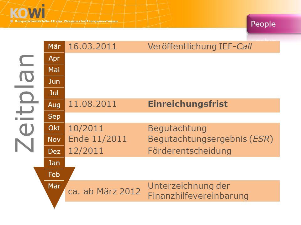 16.03.2011Veröffentlichung IEF-Call 11.08.2011Einreichungsfrist 10/2011Begutachtung Ende 11/2011Begutachtungsergebnis (ESR) 12/2011Förderentscheidung