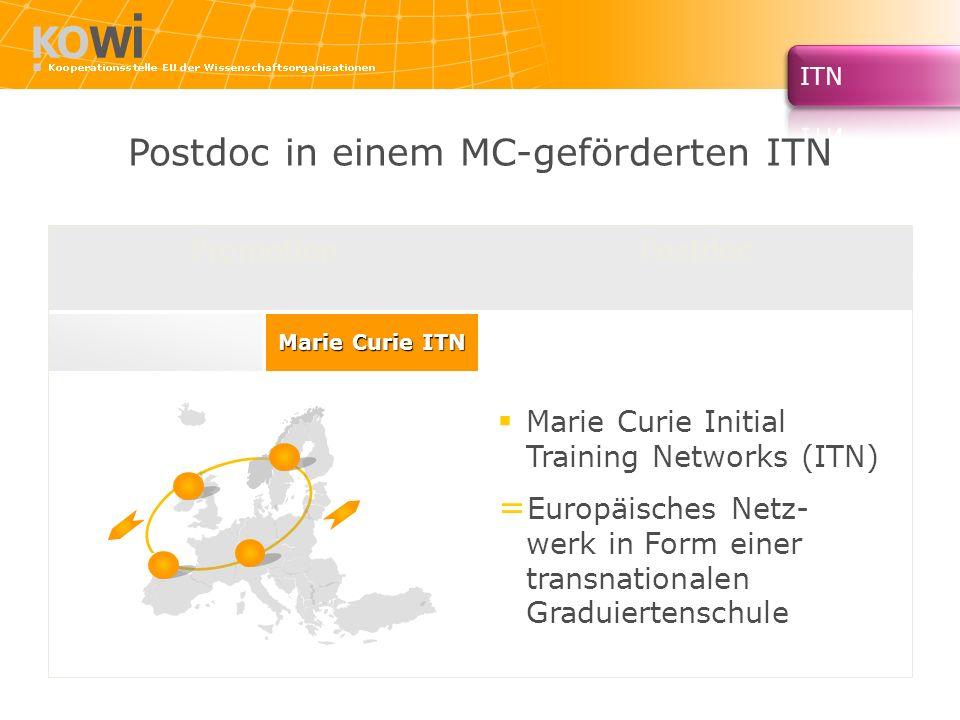 Postdoc in einem MC-geförderten ITN Promotion Marie Curie ITN Marie Curie Initial Training Networks (ITN) = Europäisches Netz- werk in Form einer tran