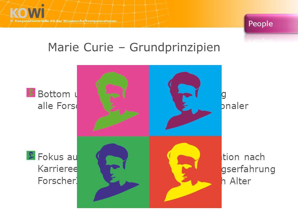 Marie Curie – Grundprinzipien Bottom up – Offen für alle Forschungsgebiete Fokus auf individueller Karriereentwicklung der ForscherInnen Förderung tra