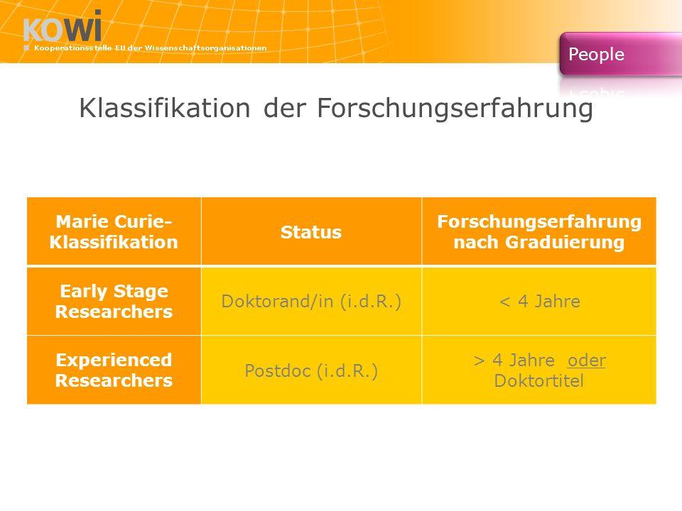 Klassifikation der Forschungserfahrung Marie Curie- Klassifikation Status Forschungserfahrung nach Graduierung Early Stage Researchers Doktorand/in (i