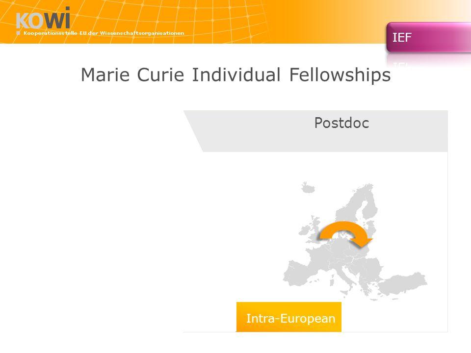 Marie Curie Individual Fellowships Postdoc Intra-European