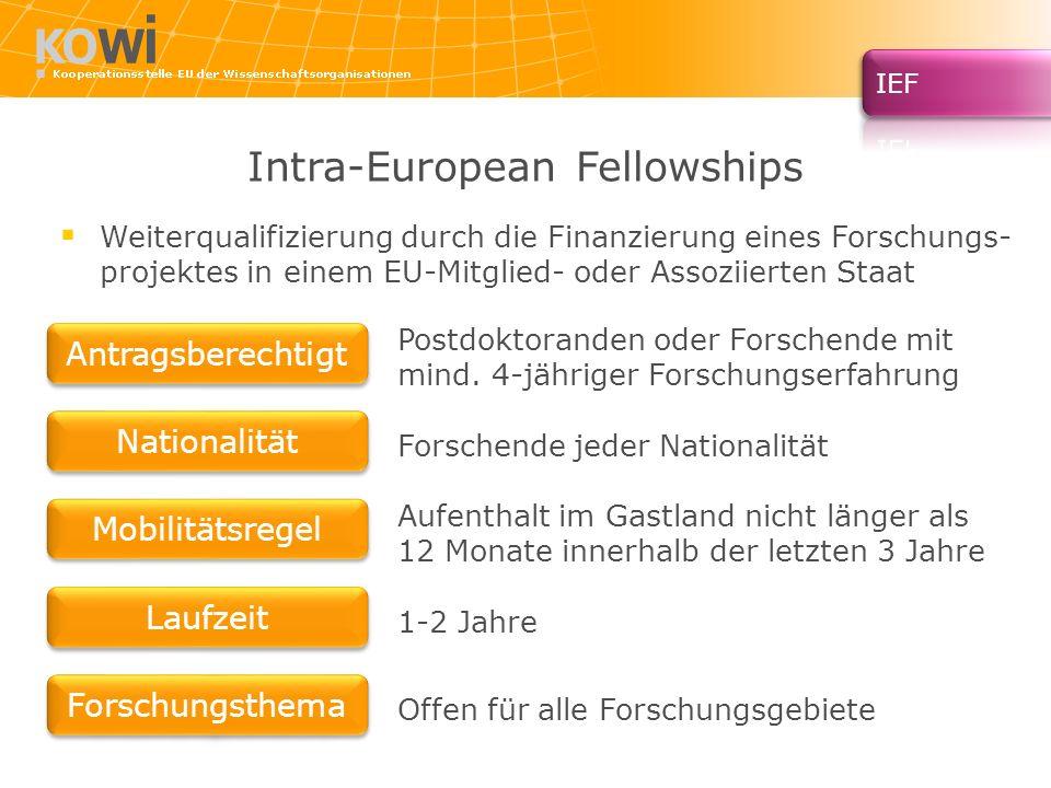 Intra-European Fellowships Postdoktoranden oder Forschende mit mind. 4-jähriger Forschungserfahrung Forschende jeder Nationalität Aufenthalt im Gastla