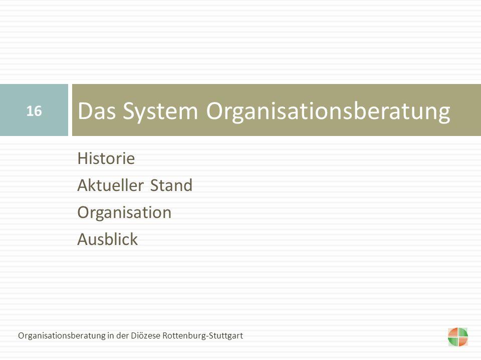 Historie Aktueller Stand Organisation Ausblick Das System Organisationsberatung 16 Organisationsberatung in der Diözese Rottenburg-Stuttgart