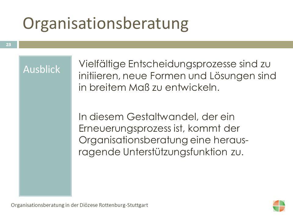 Organisationsberatung Ausblick Vielfältige Entscheidungsprozesse sind zu initiieren, neue Formen und Lösungen sind in breitem Maß zu entwickeln.