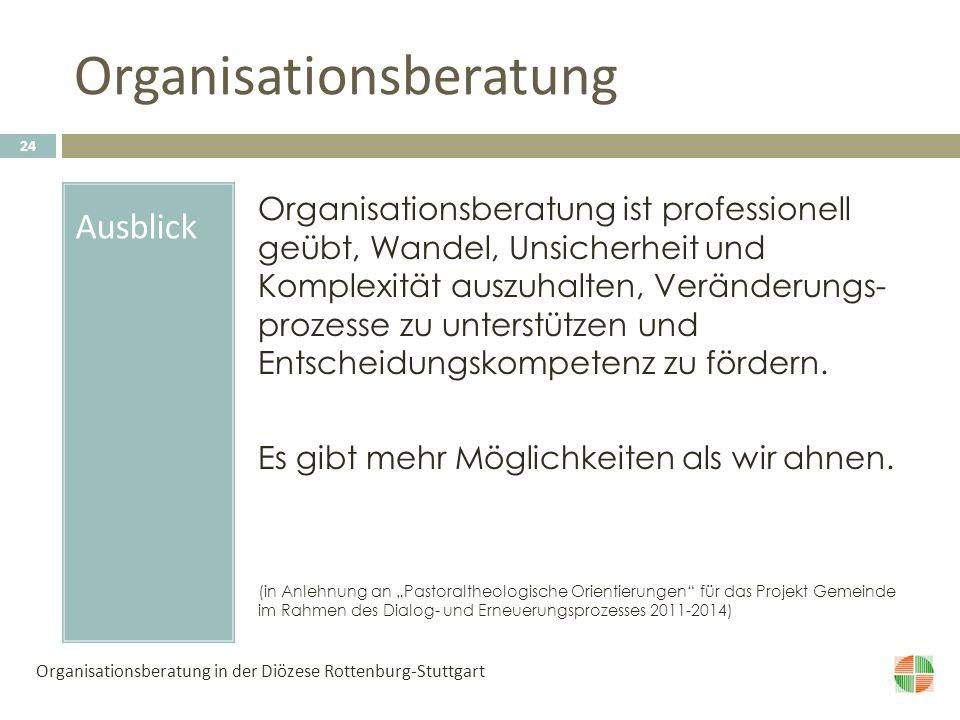 Organisationsberatung Ausblick Organisationsberatung ist professionell geübt, Wandel, Unsicherheit und Komplexität auszuhalten, Veränderungs- prozesse zu unterstützen und Entscheidungskompetenz zu fördern.