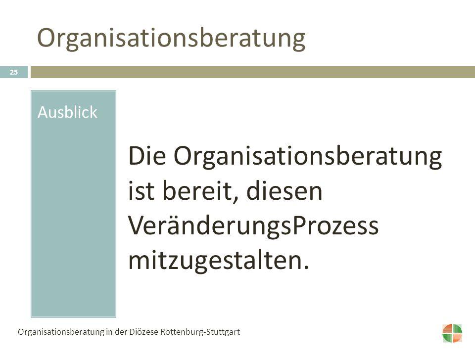Organisationsberatung Ausblick Die Organisationsberatung ist bereit, diesen VeränderungsProzess mitzugestalten.