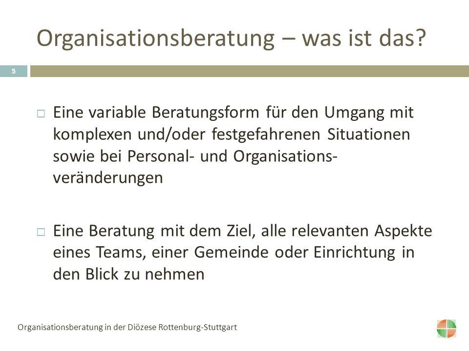 Organisationsberatung – was ist das.