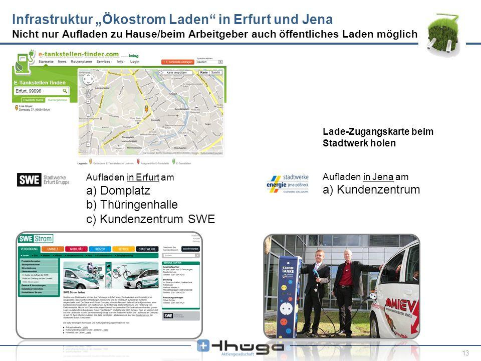 13 Infrastruktur Ökostrom Laden in Erfurt und Jena Nicht nur Aufladen zu Hause/beim Arbeitgeber auch öffentliches Laden möglich Aufladen in Erfurt am