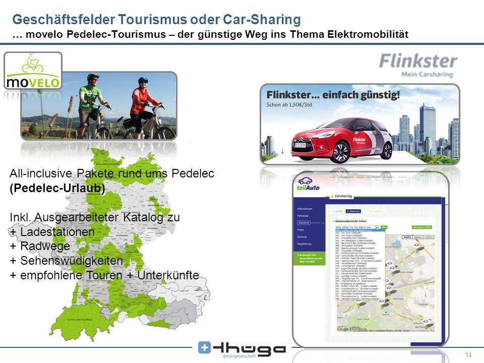 14 Geschäftsfelder Tourismus oder Car-Sharing … movelo Pedelec-Tourismus – der günstige Weg ins Thema Elektromobilität All-inclusive Pakete rund ums P