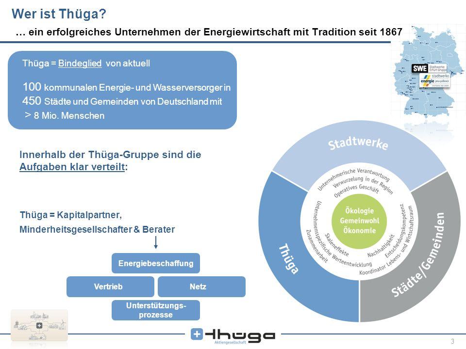 3 Thüga = Bindeglied von aktuell 100 kommunalen Energie- und Wasserversorger in 450 Städte und Gemeinden von Deutschland mit > 8 Mio. Menschen Innerha