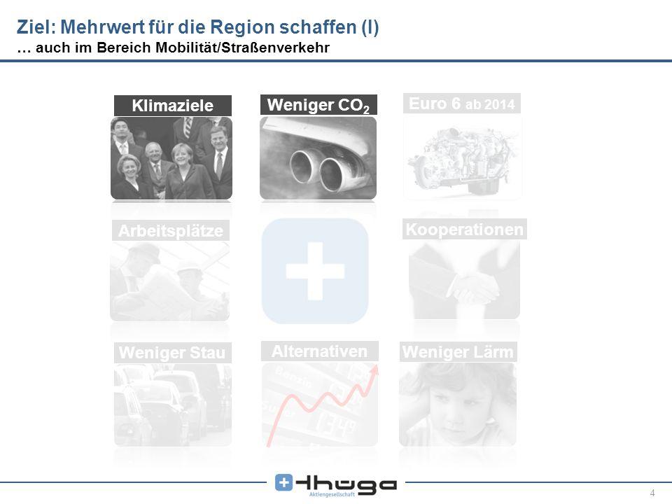 4 Ziel: Mehrwert für die Region schaffen (I) … auch im Bereich Mobilität/Straßenverkehr