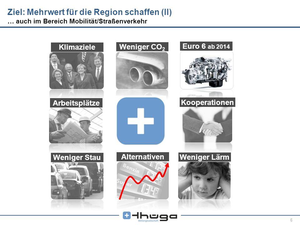 6 Ziel: Mehrwert für die Region schaffen (II) … auch im Bereich Mobilität/Straßenverkehr