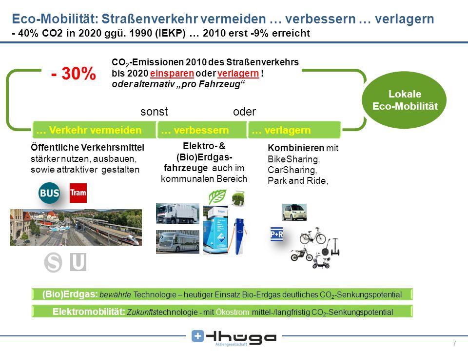 7 CO 2 -Emissionen 2010 des Straßenverkehrs bis 2020 einsparen oder verlagern ! oder alternativ pro Fahrzeug - 30% (Bio)Erdgas: bewährte Technologie –