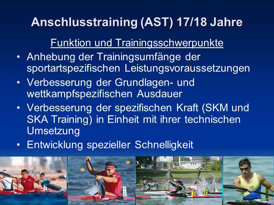 17.11.2007Seite 11 Anschlusstraining (AST) 17/18 Jahre Funktion und Trainingsschwerpunkte Anhebung der Trainingsumfänge der sportartspezifischen Leist
