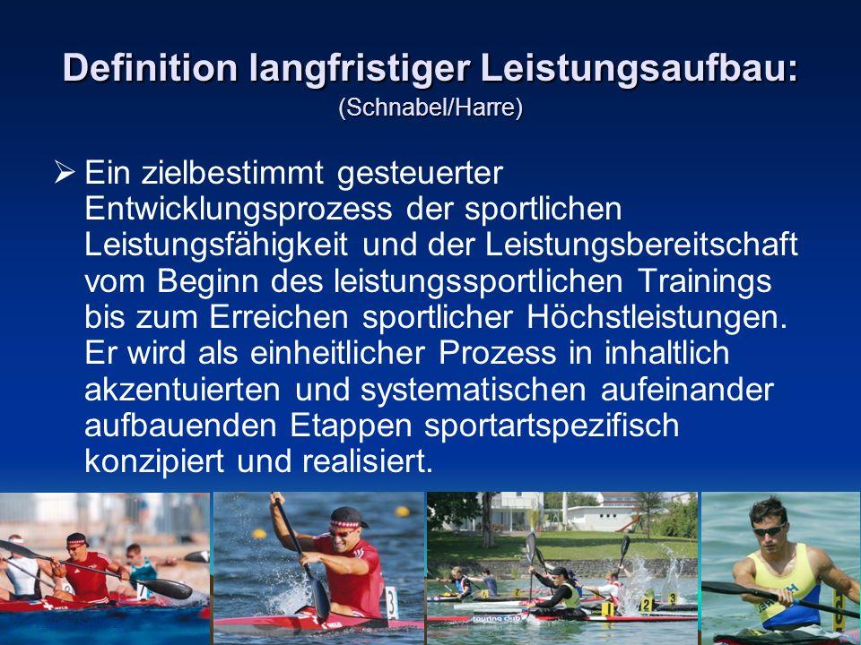 17.11.2007Seite 2 Definition langfristiger Leistungsaufbau: (Schnabel/Harre) Ein zielbestimmt gesteuerter Entwicklungsprozess der sportlichen Leistung