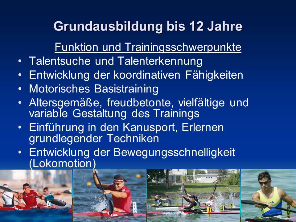 17.11.2007Seite 5 Grundausbildung bis 12 Jahre Funktion und Trainingsschwerpunkte Talentsuche und Talenterkennung Entwicklung der koordinativen Fähigk