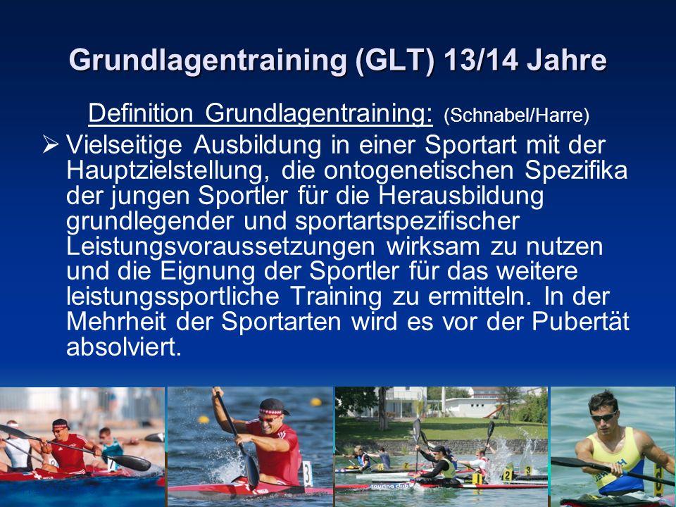 17.11.2007Seite 6 Grundlagentraining (GLT) 13/14 Jahre Definition Grundlagentraining: (Schnabel/Harre) Vielseitige Ausbildung in einer Sportart mit de