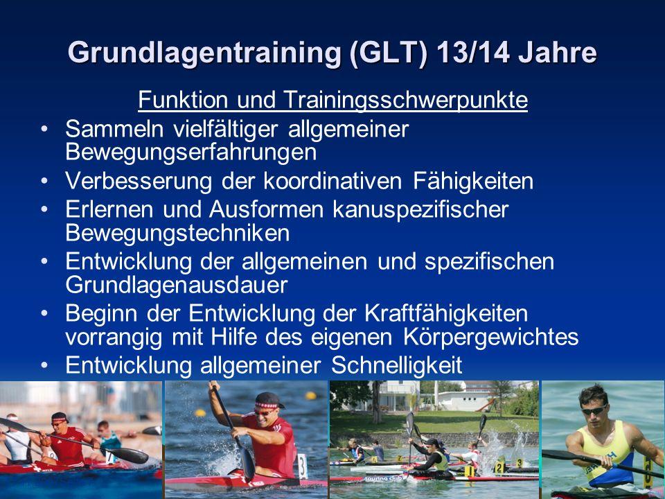 17.11.2007Seite 7 Grundlagentraining (GLT) 13/14 Jahre Funktion und Trainingsschwerpunkte Sammeln vielfältiger allgemeiner Bewegungserfahrungen Verbes