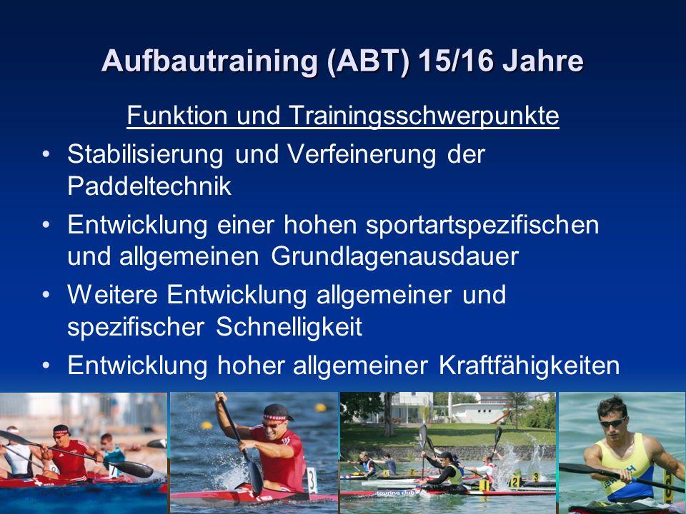 17.11.2007Seite 9 Aufbautraining (ABT) 15/16 Jahre Funktion und Trainingsschwerpunkte Stabilisierung und Verfeinerung der Paddeltechnik Entwicklung ei