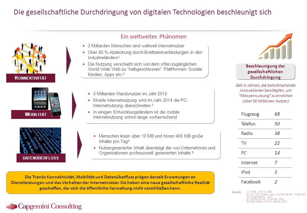 Ein weltweites Phänomen Die gesellschaftliche Durchdringung von digitalen Technologien beschleunigt sich 5 Milliarden Handynutzer im Jahr 2010 Mobile