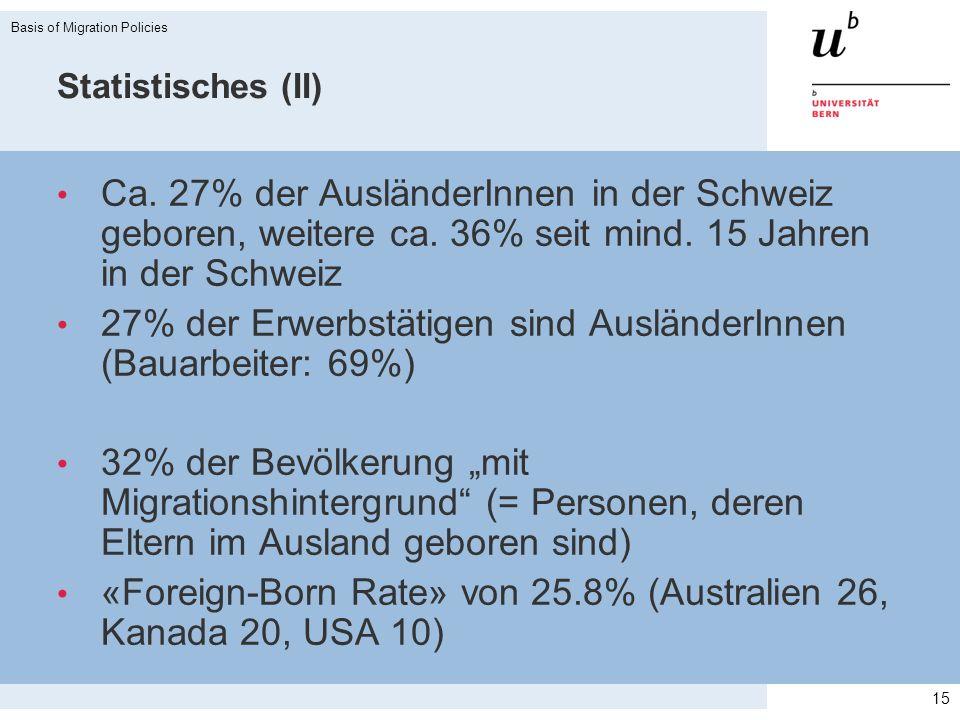 Statistisches (II) Ca. 27% der AusländerInnen in der Schweiz geboren, weitere ca. 36% seit mind. 15 Jahren in der Schweiz 27% der Erwerbstätigen sind