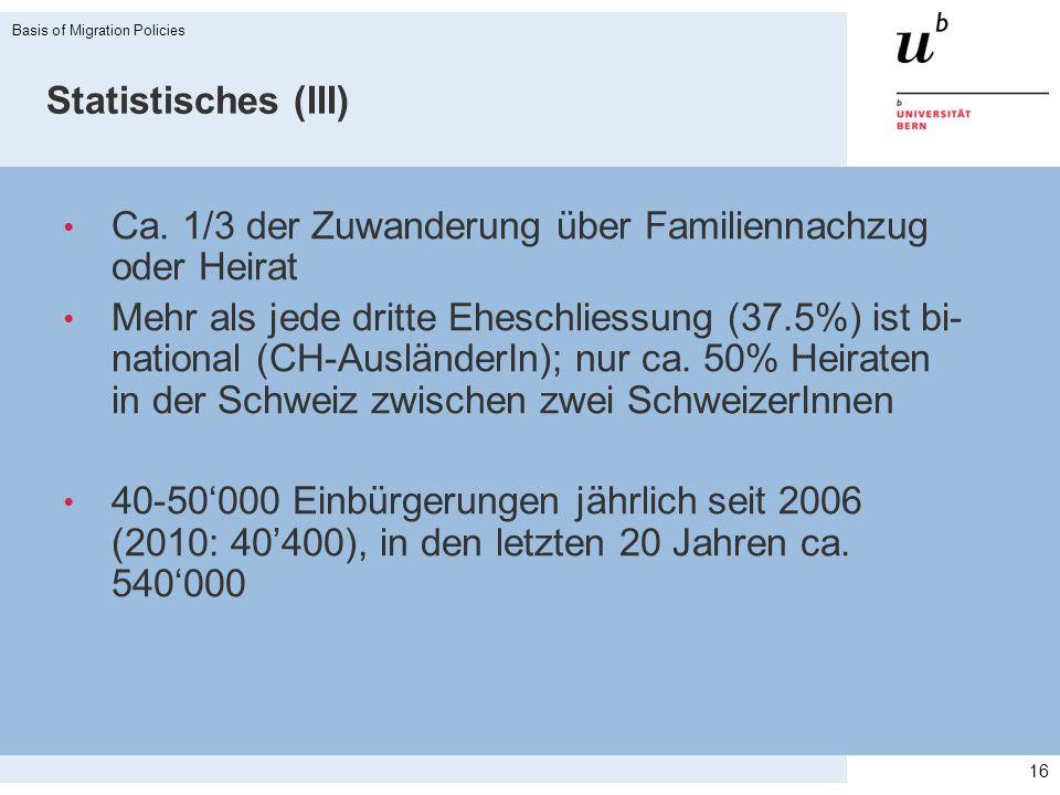 Statistisches (III) Ca. 1/3 der Zuwanderung über Familiennachzug oder Heirat Mehr als jede dritte Eheschliessung (37.5%) ist bi- national (CH-Auslände