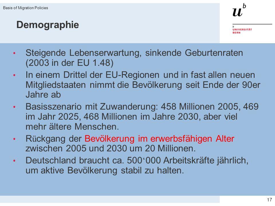 Demographie Steigende Lebenserwartung, sinkende Geburtenraten (2003 in der EU 1.48) In einem Drittel der EU-Regionen und in fast allen neuen Mitglieds