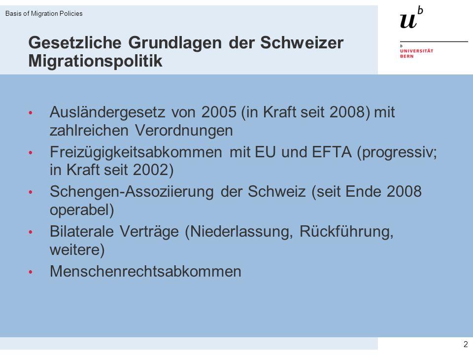 Gesetzliche Grundlagen der Schweizer Migrationspolitik Ausländergesetz von 2005 (in Kraft seit 2008) mit zahlreichen Verordnungen Freizügigkeitsabkomm
