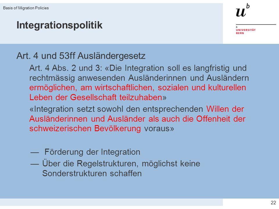 Integrationspolitik Art. 4 und 53ff Ausländergesetz Art. 4 Abs. 2 und 3: «Die Integration soll es langfristig und rechtmässig anwesenden Ausländerinne