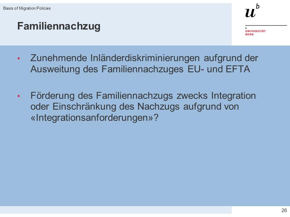 Familiennachzug Zunehmende Inländerdiskriminierungen aufgrund der Ausweitung des Familiennachzuges EU- und EFTA Förderung des Familiennachzugs zwecks