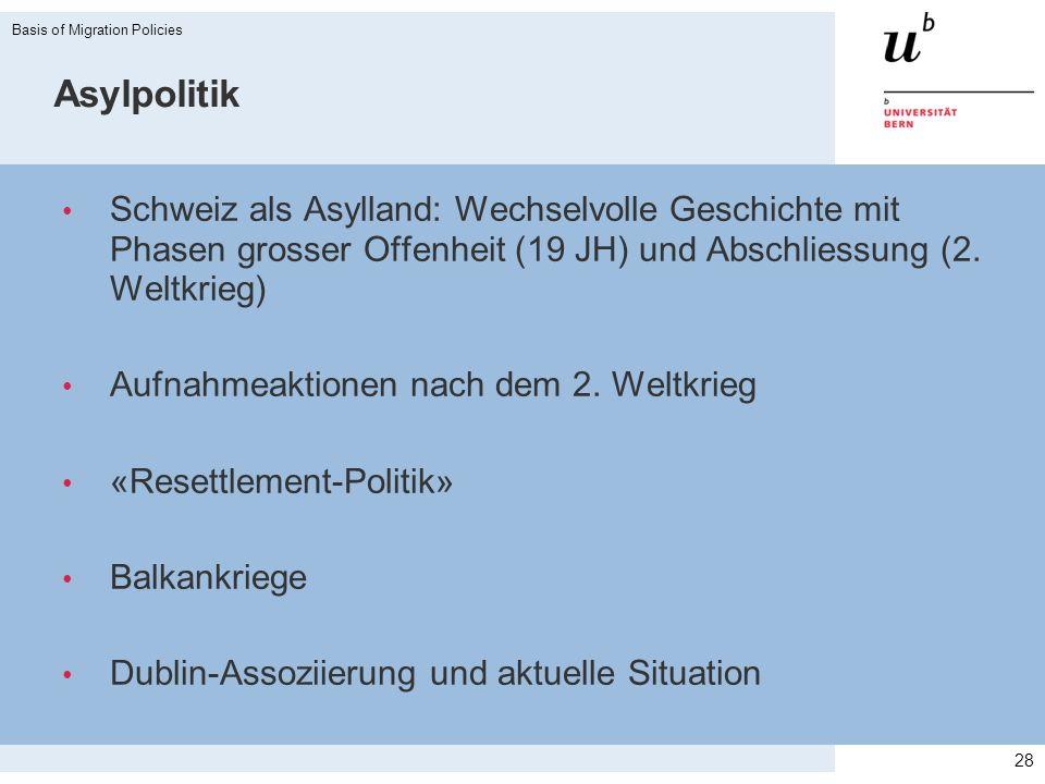 Asylpolitik Schweiz als Asylland: Wechselvolle Geschichte mit Phasen grosser Offenheit (19 JH) und Abschliessung (2. Weltkrieg) Aufnahmeaktionen nach