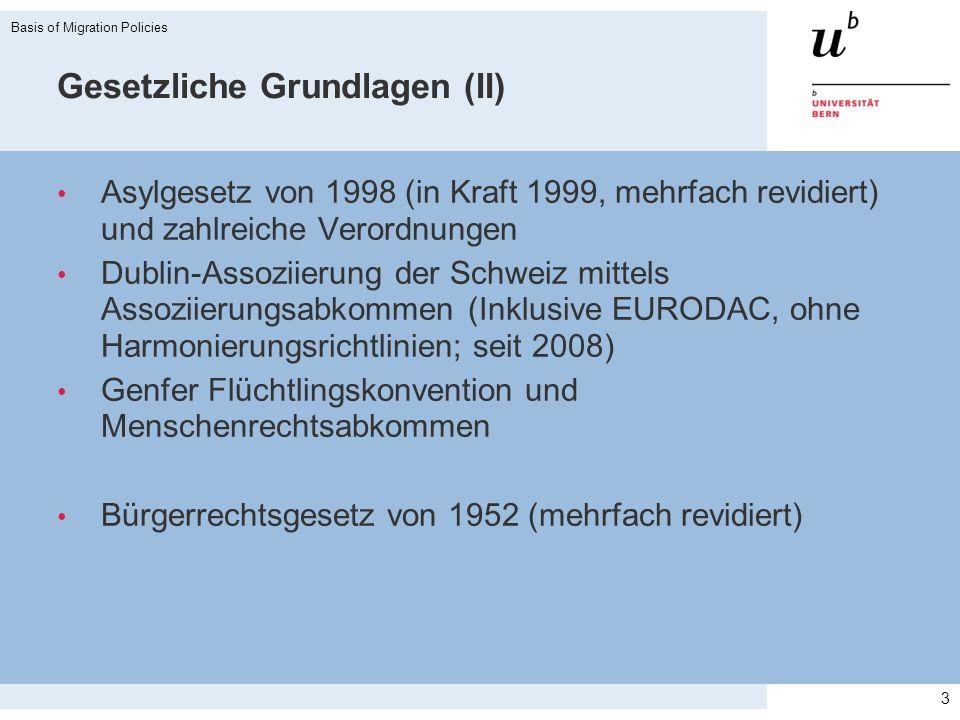 Gesetzliche Grundlagen (II) Asylgesetz von 1998 (in Kraft 1999, mehrfach revidiert) und zahlreiche Verordnungen Dublin-Assoziierung der Schweiz mittel