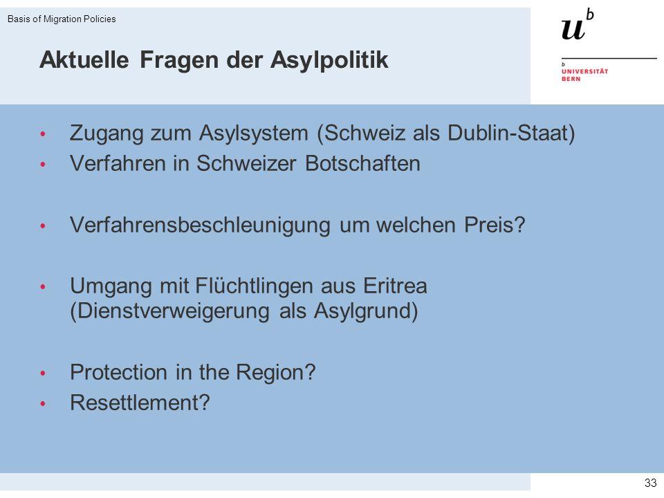 Aktuelle Fragen der Asylpolitik Zugang zum Asylsystem (Schweiz als Dublin-Staat) Verfahren in Schweizer Botschaften Verfahrensbeschleunigung um welche