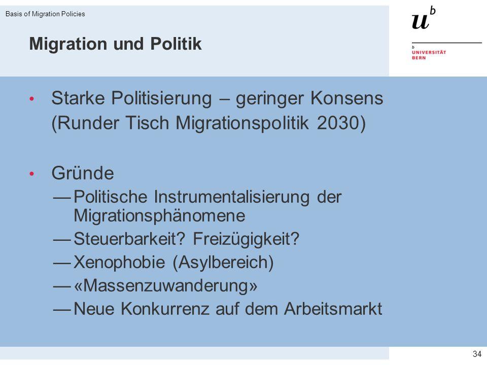 Migration und Politik Starke Politisierung – geringer Konsens (Runder Tisch Migrationspolitik 2030) Gründe Politische Instrumentalisierung der Migrati
