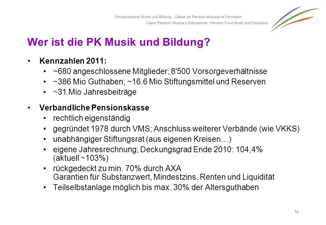 Wer ist die PK Musik und Bildung? Kennzahlen 2011: ~680 angeschlossene Mitglieder; 8'500 Vorsorgeverhältnisse ~386 Mio Guthaben; ~16.6 Mio Stiftungsmi