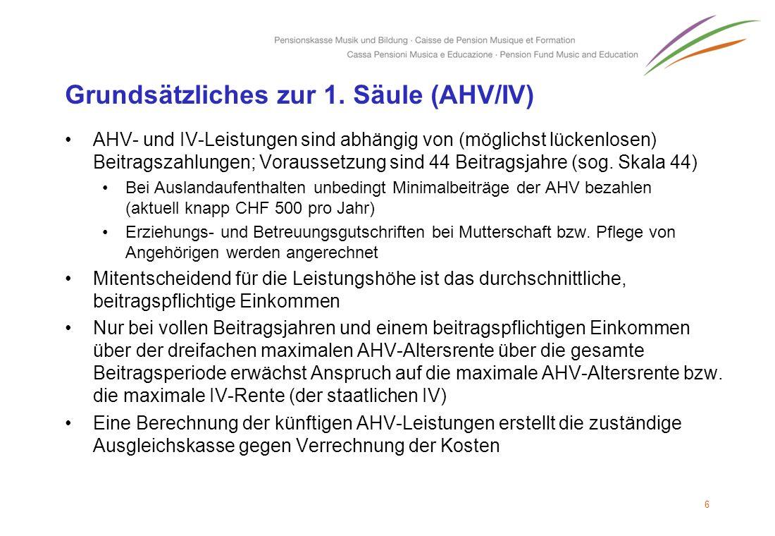Grundsätzliches zur 1. Säule (AHV/IV) AHV- und IV-Leistungen sind abhängig von (möglichst lückenlosen) Beitragszahlungen; Voraussetzung sind 44 Beitra