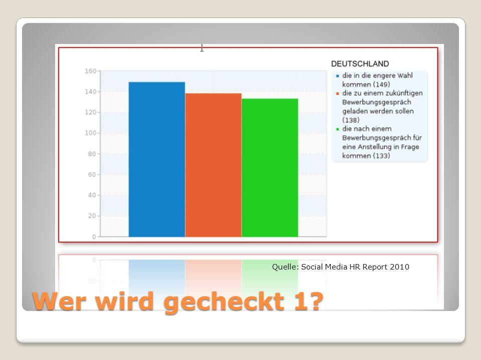 Wer wird gecheckt 1? Quelle: Social Media HR Report 2010